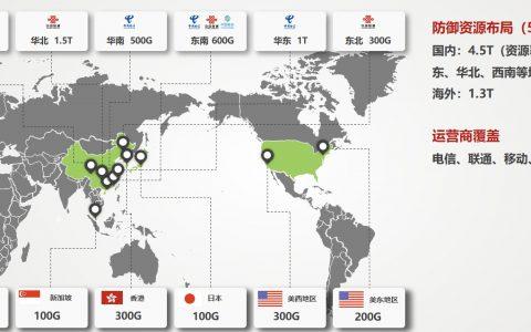 全球数据中心托管租用