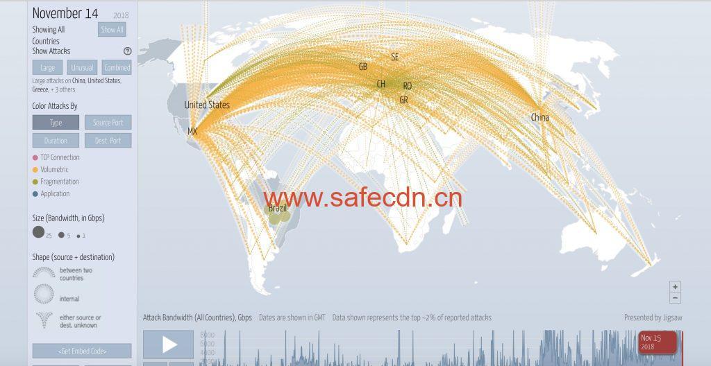 全球DDOS安全防护,国内单点2T,国外单点500G